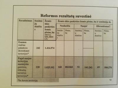 nenašių reforma